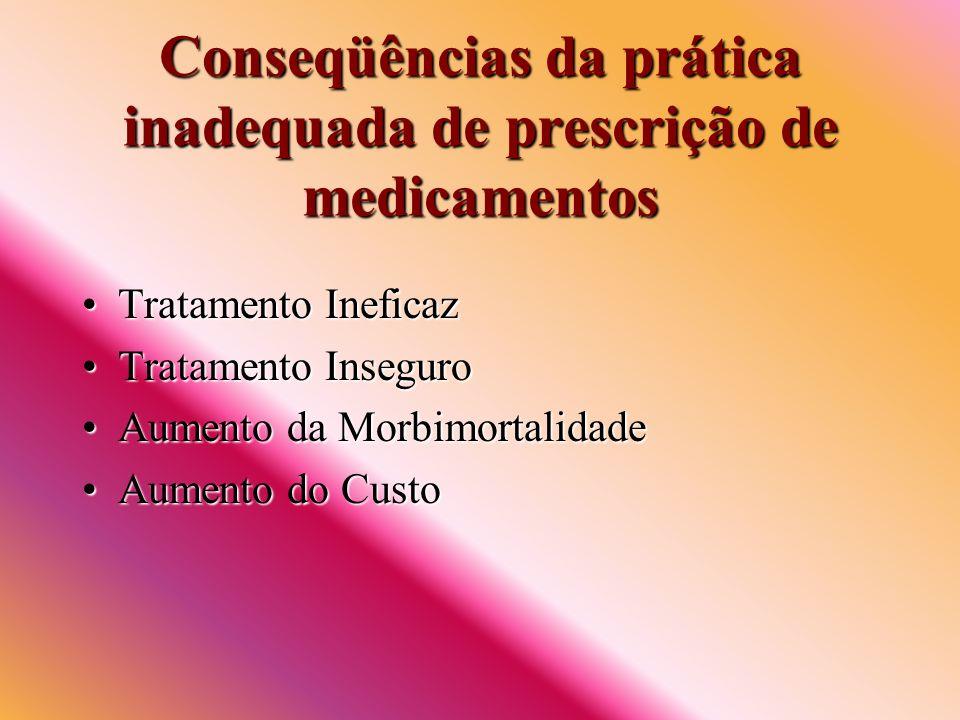 Conseqüências da prática inadequada de prescrição de medicamentos Tratamento IneficazTratamento Ineficaz Tratamento InseguroTratamento Inseguro Aument