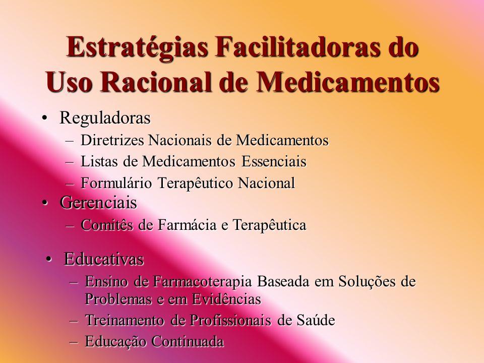 Estratégias Facilitadoras do Uso Racional de Medicamentos ReguladorasReguladoras –Diretrizes Nacionais de Medicamentos –Listas de Medicamentos Essenci