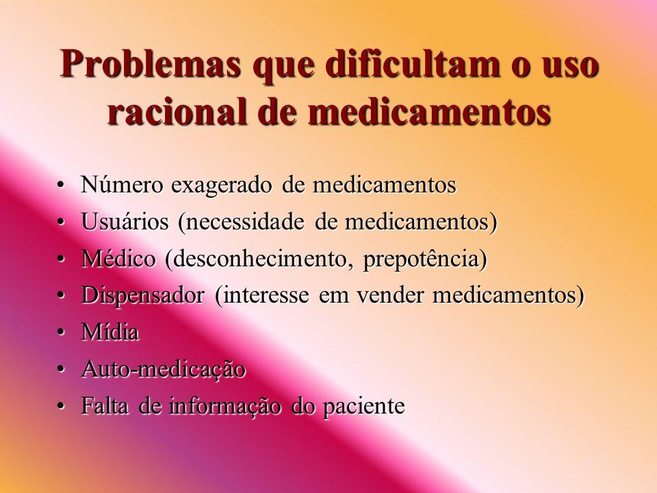 Problemas que dificultam o uso racional de medicamentos Número exagerado de medicamentosNúmero exagerado de medicamentos Usuários (necessidade de medi