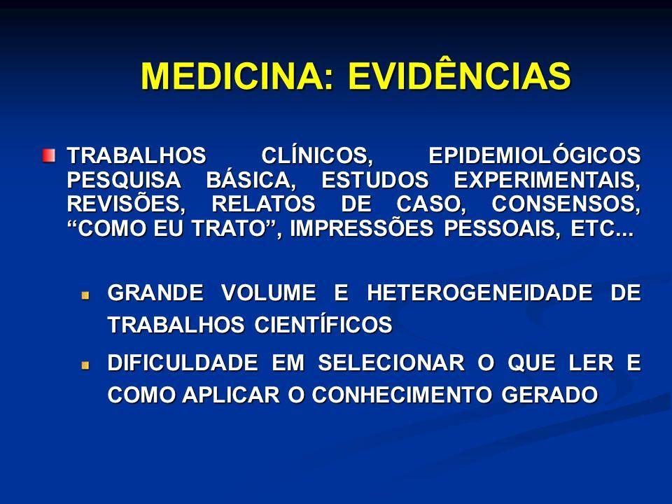 MEDICINA: EVIDÊNCIAS TRABALHOS CLÍNICOS, EPIDEMIOLÓGICOS PESQUISA BÁSICA, ESTUDOS EXPERIMENTAIS, REVISÕES, RELATOS DE CASO, CONSENSOS, COMO EU TRATO, IMPRESSÕES PESSOAIS, ETC...