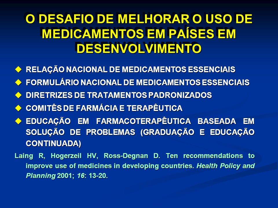 O DESAFIO DE MELHORAR O USO DE MEDICAMENTOS EM PAÍSES EM DESENVOLVIMENTO uRELAÇÃO NACIONAL DE MEDICAMENTOS ESSENCIAIS uFORMULÁRIO NACIONAL DE MEDICAMENTOS ESSENCIAIS uDIRETRIZES DE TRATAMENTOS PADRONIZADOS uCOMITÊS DE FARMÁCIA E TERAPÊUTICA uEDUCAÇÃO EM FARMACOTERAPÊUTICA BASEADA EM SOLUÇÃO DE PROBLEMAS (GRADUAÇÃO E EDUCAÇÃO CONTINUADA) Laing R, Hogerzeil HV, Ross-Degnan D.