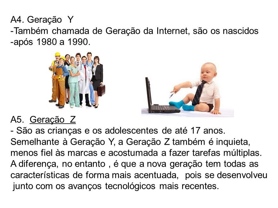A4. Geração Y -Também chamada de Geração da Internet, são os nascidos -após 1980 a 1990. A5. Geração Z - São as crianças e os adolescentes de até 17 a