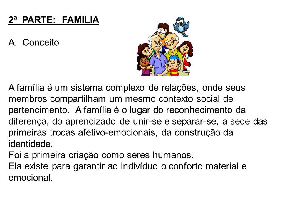 2ª PARTE: FAMILIA A.Conceito A família é um sistema complexo de relações, onde seus membros compartilham um mesmo contexto social de pertencimento. A