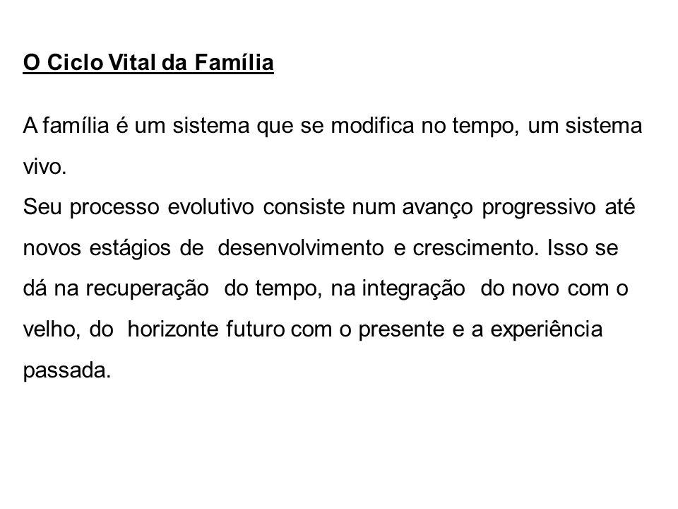 O Ciclo Vital da Família A família é um sistema que se modifica no tempo, um sistema vivo. Seu processo evolutivo consiste num avanço progressivo até