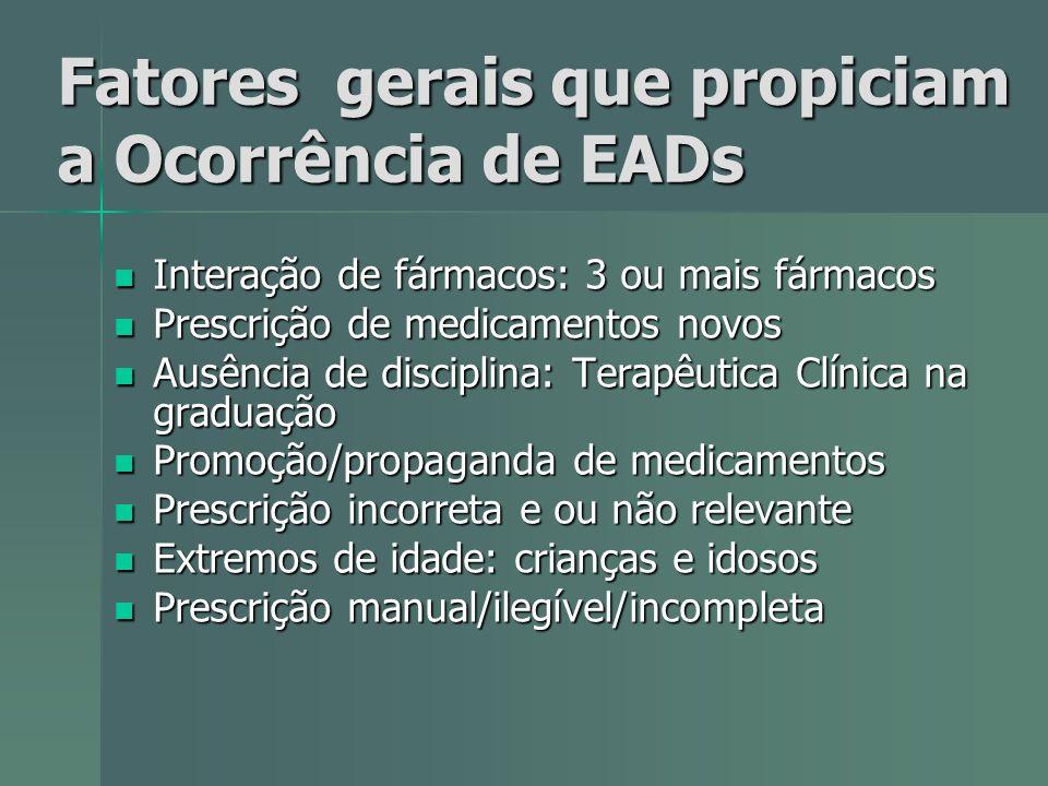Fatores gerais que propiciam a Ocorrência de EADs Interação de fármacos: 3 ou mais fármacos Interação de fármacos: 3 ou mais fármacos Prescrição de me