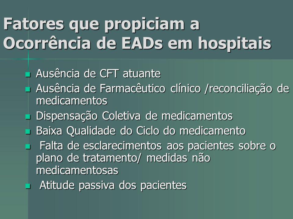 Fatores que propiciam a Ocorrência de EADs em hospitais Ausência de CFT atuante Ausência de CFT atuante Ausência de Farmacêutico clínico /reconciliaçã