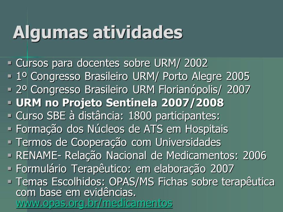 Algumas atividades Cursos para docentes sobre URM/ 2002 Cursos para docentes sobre URM/ 2002 1º Congresso Brasileiro URM/ Porto Alegre 2005 1º Congres