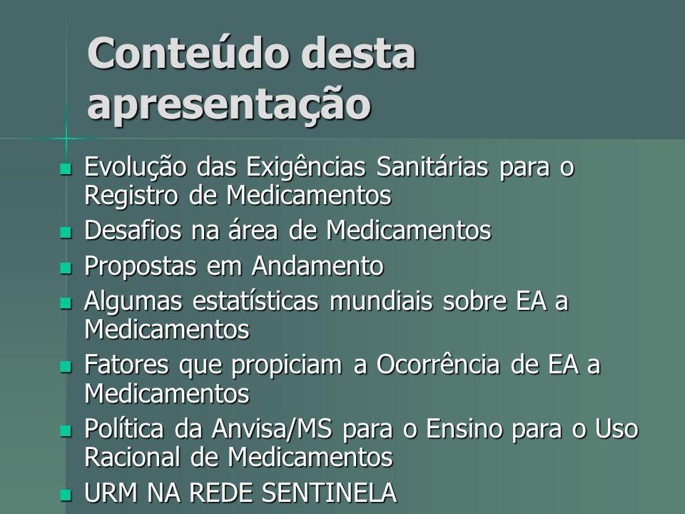 Conteúdo desta apresentação Evolução das Exigências Sanitárias para o Registro de Medicamentos Evolução das Exigências Sanitárias para o Registro de M