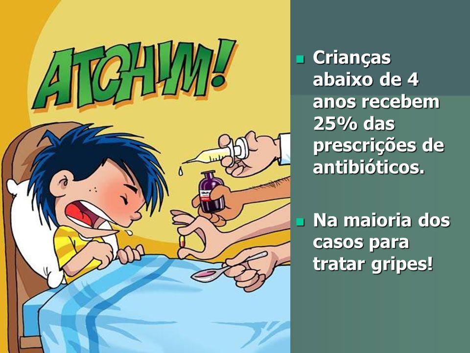 Crianças abaixo de 4 anos recebem 25% das prescrições de antibióticos. Crianças abaixo de 4 anos recebem 25% das prescrições de antibióticos. Na maior