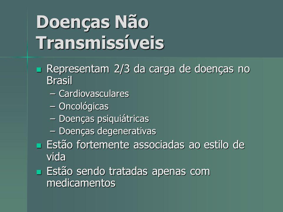 Doenças Não Transmissíveis Representam 2/3 da carga de doenças no Brasil Representam 2/3 da carga de doenças no Brasil –Cardiovasculares –Oncológicas