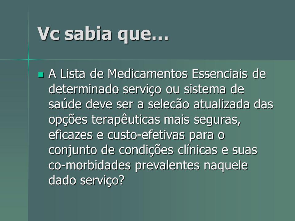 Vc sabia que… A Lista de Medicamentos Essenciais de determinado serviço ou sistema de saúde deve ser a selecão atualizada das opções terapêuticas mais