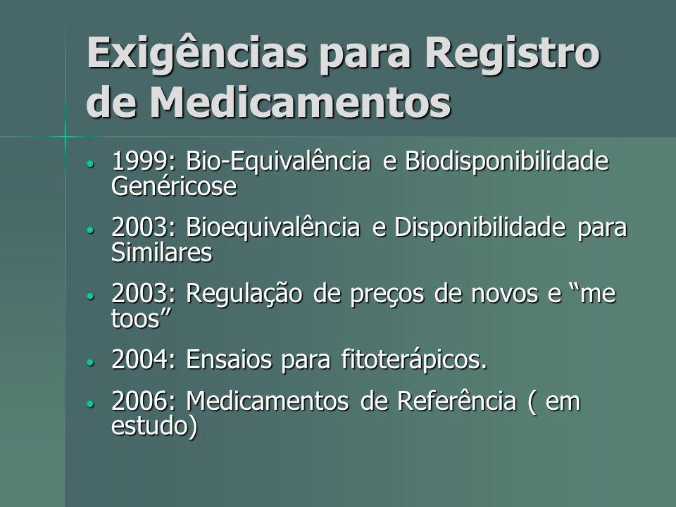 Exigências para Registro de Medicamentos 1999: Bio-Equivalência e Biodisponibilidade Genéricose 1999: Bio-Equivalência e Biodisponibilidade Genéricose