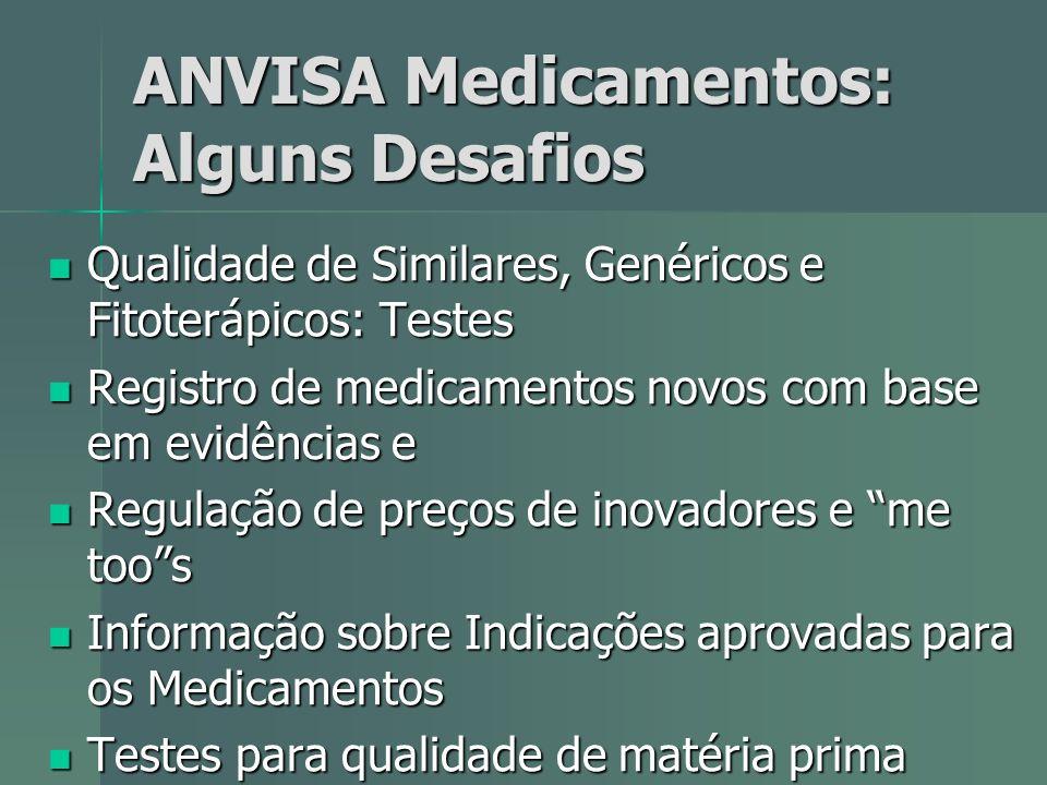ANVISA Medicamentos: Alguns Desafios Qualidade de Similares, Genéricos e Fitoterápicos: Testes Qualidade de Similares, Genéricos e Fitoterápicos: Test