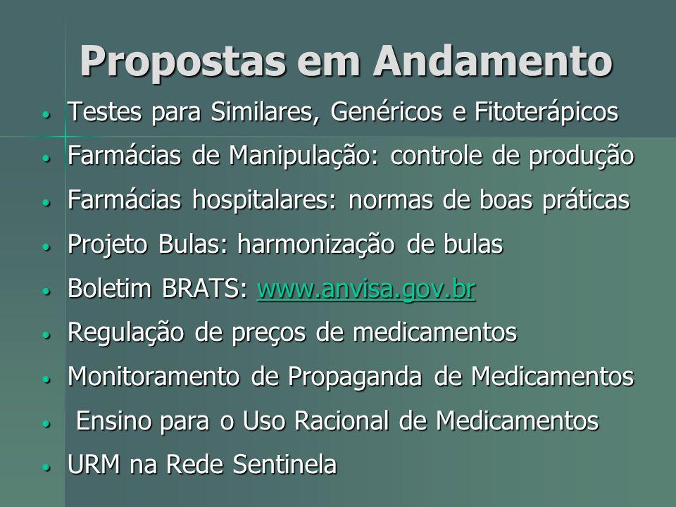 Propostas em Andamento Testes para Similares, Genéricos e Fitoterápicos Testes para Similares, Genéricos e Fitoterápicos Farmácias de Manipulação: con