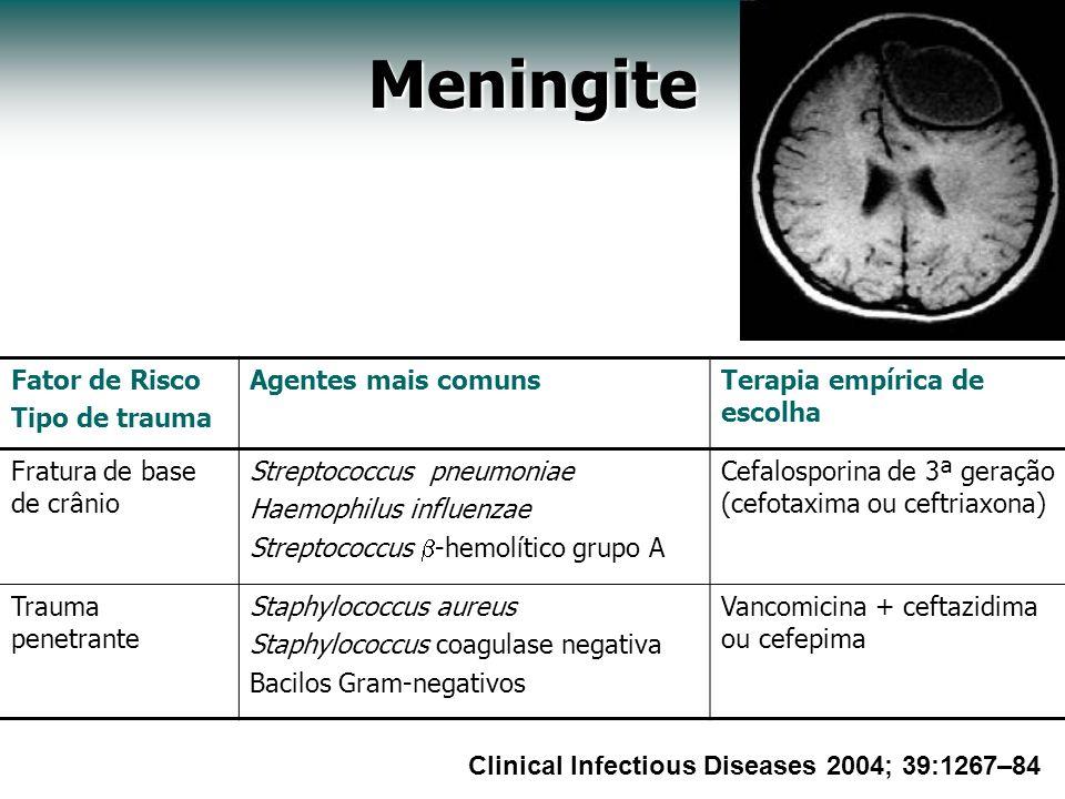 Meningite Fator de Risco Tipo de trauma Agentes mais comunsTerapia empírica de escolha Fratura de base de crânio Streptococcus pneumoniae Haemophilus