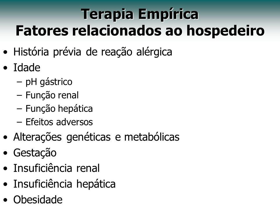 Terapia Empírica Fatores relacionados ao hospedeiro História prévia de reação alérgica Idade –pH gástrico –Função renal –Função hepática –Efeitos adve