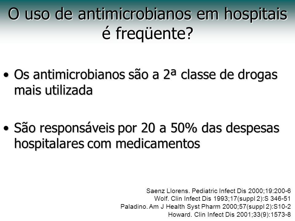 O uso de antimicrobianos em hospitais é freqüente? Os antimicrobianos são a 2ª classe de drogas mais utilizadaOs antimicrobianos são a 2ª classe de dr