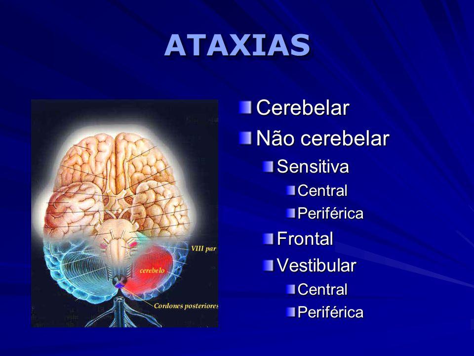 ATAXIASATAXIAS Cerebelar Não cerebelar Sensitiva Central Periférica Frontal Vestibular Central Periférica
