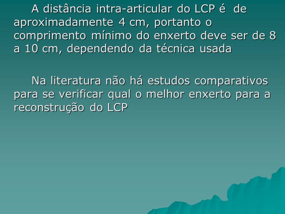 A distância intra-articular do LCP é de aproximadamente 4 cm, portanto o comprimento mínimo do enxerto deve ser de 8 a 10 cm, dependendo da técnica us