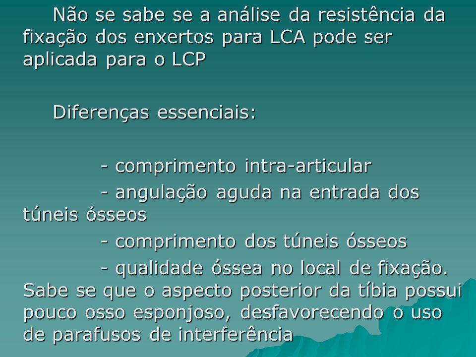Não se sabe se a análise da resistência da fixação dos enxertos para LCA pode ser aplicada para o LCP Diferenças essenciais: - comprimento intra-artic