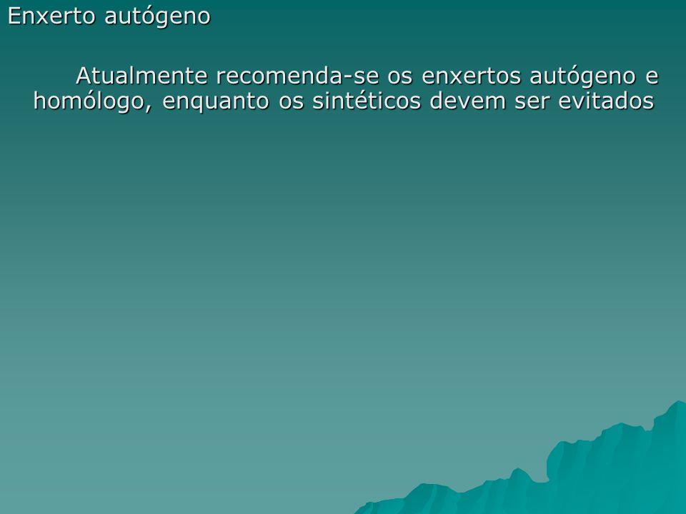 Enxerto autógeno Atualmente recomenda-se os enxertos autógeno e homólogo, enquanto os sintéticos devem ser evitados
