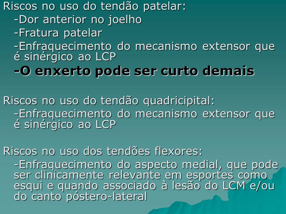Riscos no uso do tendão patelar: -Dor anterior no joelho -Fratura patelar -Enfraquecimento do mecanismo extensor que é sinérgico ao LCP -O enxerto pod