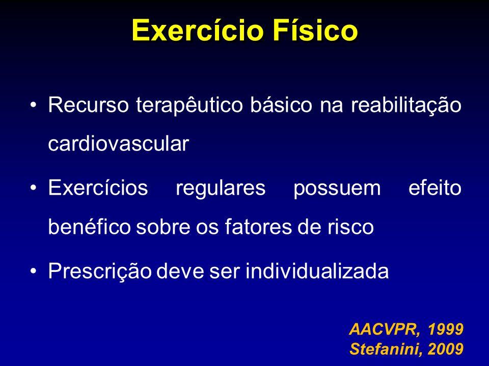 Exercício Físico Recurso terapêutico básico na reabilitação cardiovascular Exercícios regulares possuem efeito benéfico sobre os fatores de risco Prescrição deve ser individualizada AACVPR, 1999 Stefanini, 2009