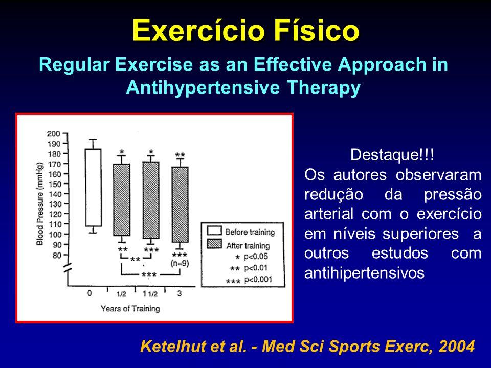 Exercício Físico Ketelhut et al. - Med Sci Sports Exerc, 2004 Destaque!!! Os autores observaram redução da pressão arterial com o exercício em níveis
