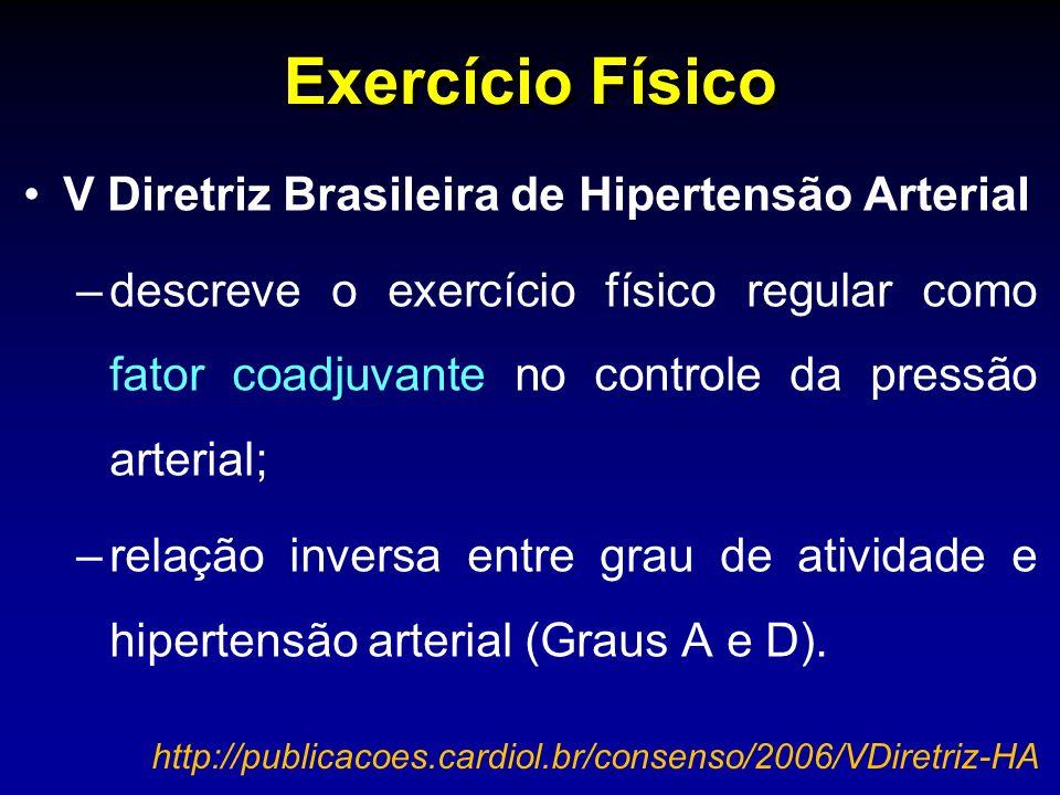 Exercício Físico V Diretriz Brasileira de Hipertensão Arterial –descreve o exercício físico regular como fator coadjuvante no controle da pressão arterial; –relação inversa entre grau de atividade e hipertensão arterial (Graus A e D).