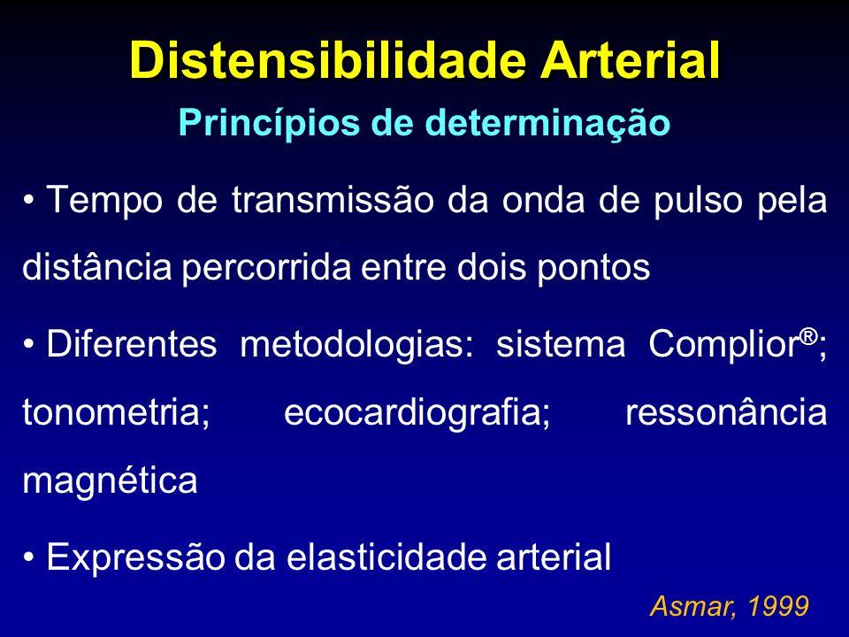 Princípios de determinação Tempo de transmissão da onda de pulso pela distância percorrida entre dois pontos Diferentes metodologias: sistema Complior ® ; tonometria; ecocardiografia; ressonância magnética Expressão da elasticidade arterial Distensibilidade Arterial Asmar, 1999