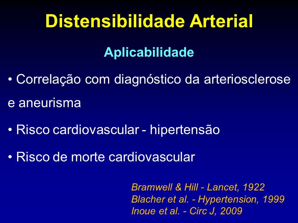 Aplicabilidade Correlação com diagnóstico da arteriosclerose e aneurisma Risco cardiovascular - hipertensão Risco de morte cardiovascular Distensibilidade Arterial Bramwell & Hill - Lancet, 1922 Blacher et al.