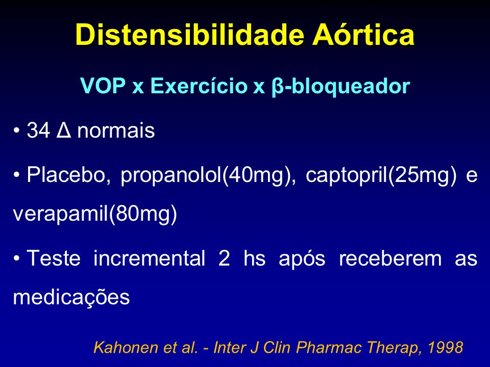 VOP x Exercício x β-bloqueador 34 Δ normais Placebo, propanolol(40mg), captopril(25mg) e verapamil(80mg) Teste incremental 2 hs após receberem as medi