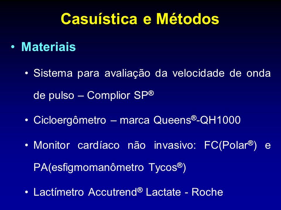 Materiais Sistema para avaliação da velocidade de onda de pulso – Complior SP ® Cicloergômetro – marca Queens ® -QH1000 Monitor cardíaco não invasivo: