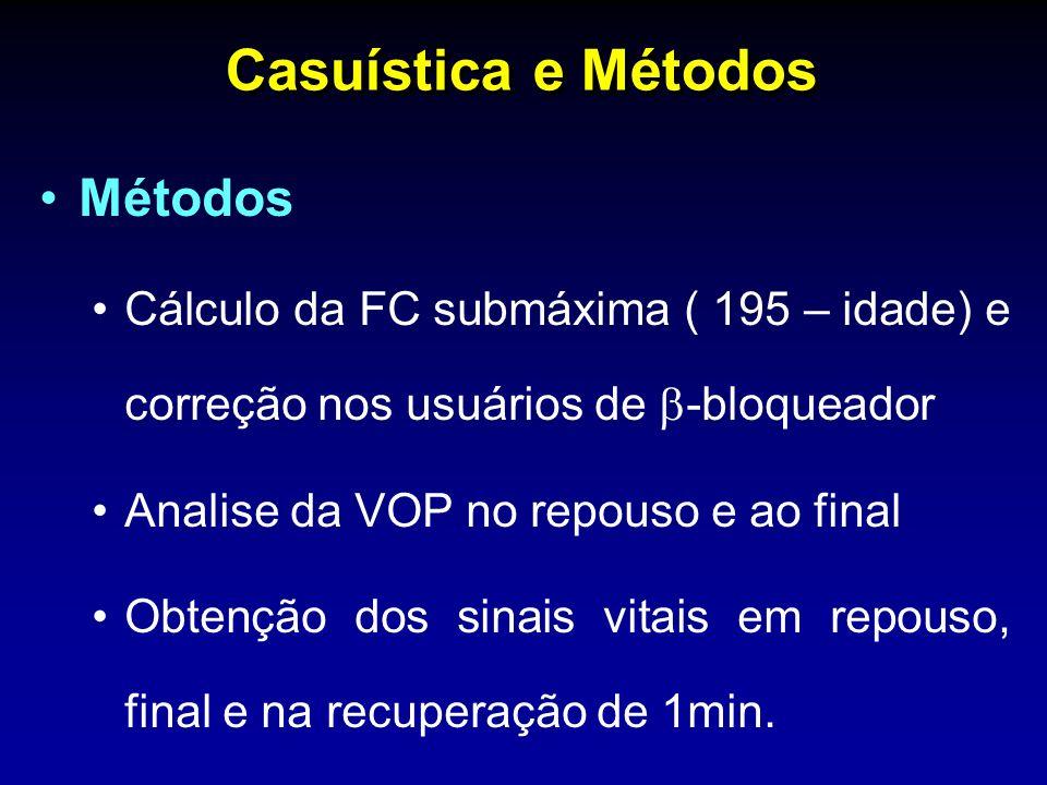 Casuística e Métodos Métodos Cálculo da FC submáxima ( 195 – idade) e correção nos usuários de -bloqueador Analise da VOP no repouso e ao final Obtenção dos sinais vitais em repouso, final e na recuperação de 1min.