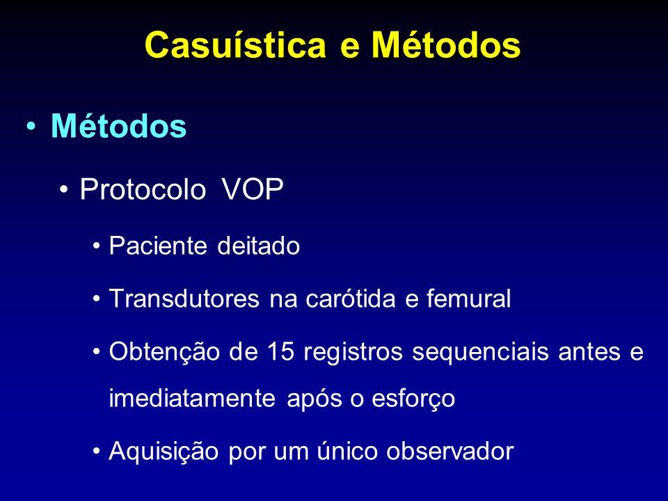 Casuística e Métodos Métodos Protocolo VOP Paciente deitado Transdutores na carótida e femural Obtenção de 15 registros sequenciais antes e imediatamente após o esforço Aquisição por um único observador