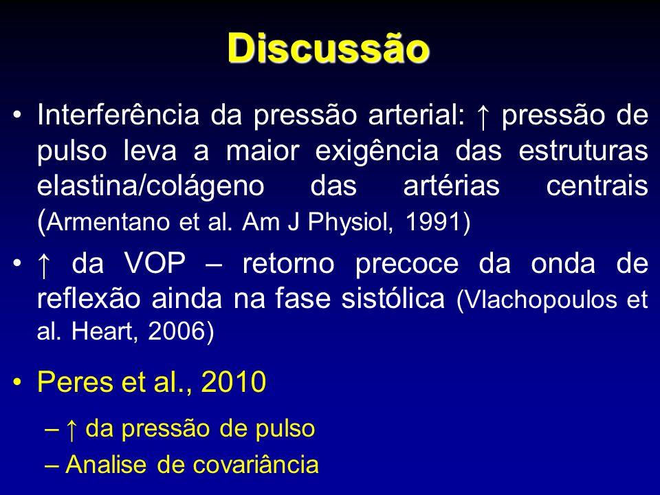 Discussão Interferência da pressão arterial: pressão de pulso leva a maior exigência das estruturas elastina/colágeno das artérias centrais ( Armentano et al.