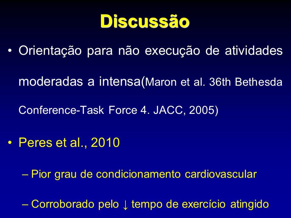 Discussão Orientação para não execução de atividades moderadas a intensa( Maron et al. 36th Bethesda Conference-Task Force 4. JACC, 2005) Peres et al.