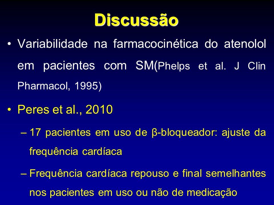 Discussão Variabilidade na farmacocinética do atenolol em pacientes com SM( Phelps et al. J Clin Pharmacol, 1995) Peres et al., 2010 –17 pacientes em