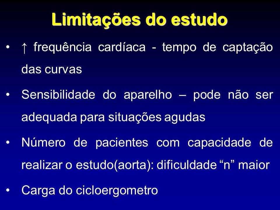 Limitações do estudo frequência cardíaca - tempo de captação das curvas Sensibilidade do aparelho – pode não ser adequada para situações agudas Número
