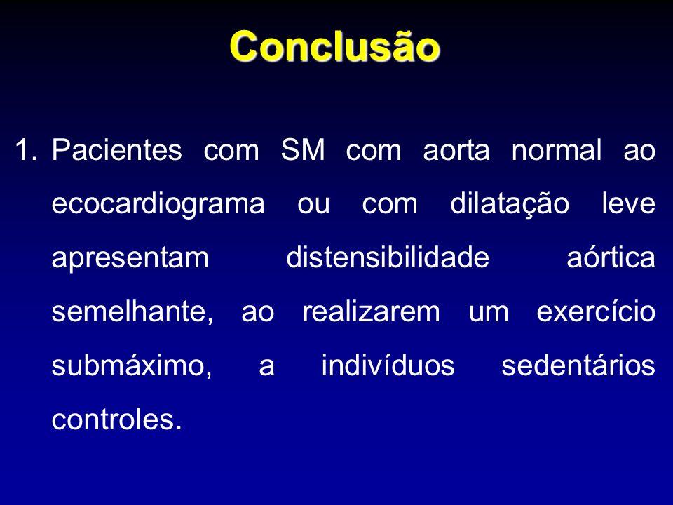 Conclusão 1.Pacientes com SM com aorta normal ao ecocardiograma ou com dilatação leve apresentam distensibilidade aórtica semelhante, ao realizarem um exercício submáximo, a indivíduos sedentários controles.