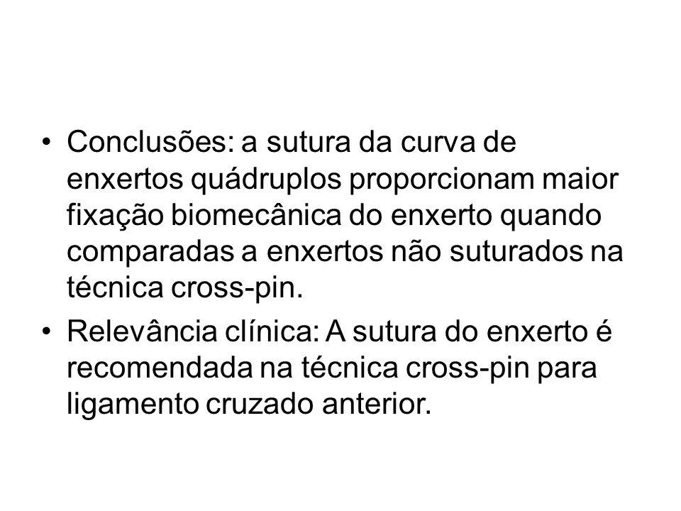 Conclusões: a sutura da curva de enxertos quádruplos proporcionam maior fixação biomecânica do enxerto quando comparadas a enxertos não suturados na t