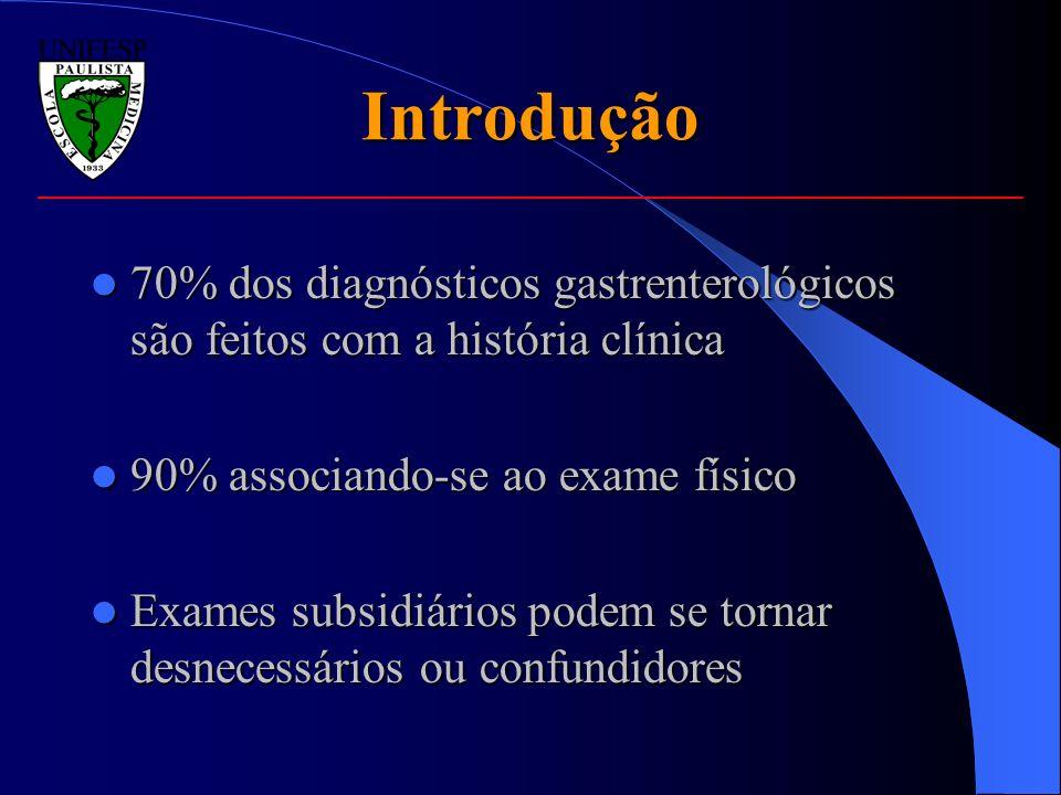 Introdução 70% dos diagnósticos gastrenterológicos são feitos com a história clínica 70% dos diagnósticos gastrenterológicos são feitos com a história