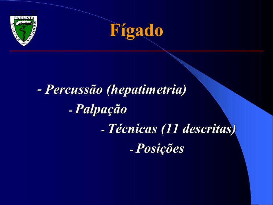 Fígado - Percussão (hepatimetria) - Palpação - Palpação - Técnicas (11 descritas) - Técnicas (11 descritas) - Posições - Posições