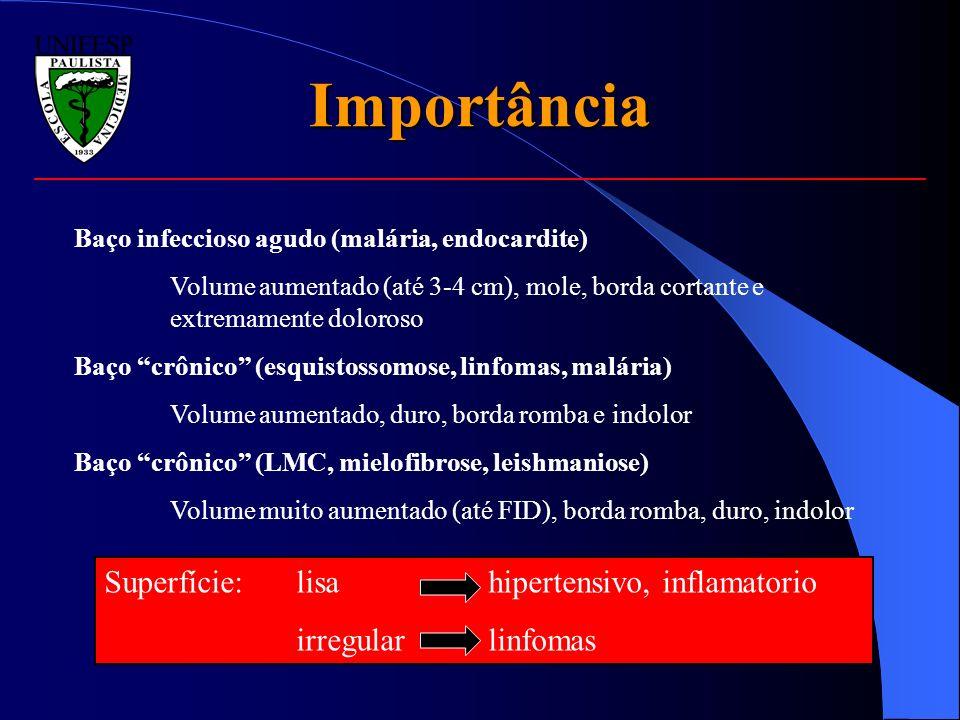 Importância Baço infeccioso agudo (malária, endocardite) Volume aumentado (até 3-4 cm), mole, borda cortante e extremamente doloroso Baço crônico (esq