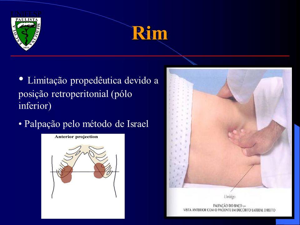 Rim Limitação propedêutica devido a posição retroperitonial (pólo inferior) Palpação pelo método de Israel