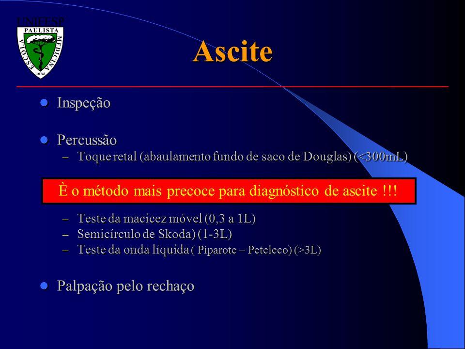 Ascite Inspeção Inspeção Percussão Percussão – Toque retal (abaulamento fundo de saco de Douglas) (<300mL) – Teste da macicez móvel (0,3 a 1L) – Semic