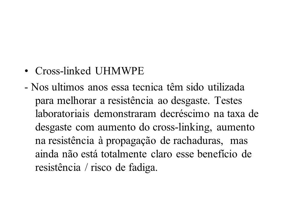 Cross-linked UHMWPE - Nos ultimos anos essa tecnica têm sido utilizada para melhorar a resistência ao desgaste. Testes laboratoriais demonstraram decr