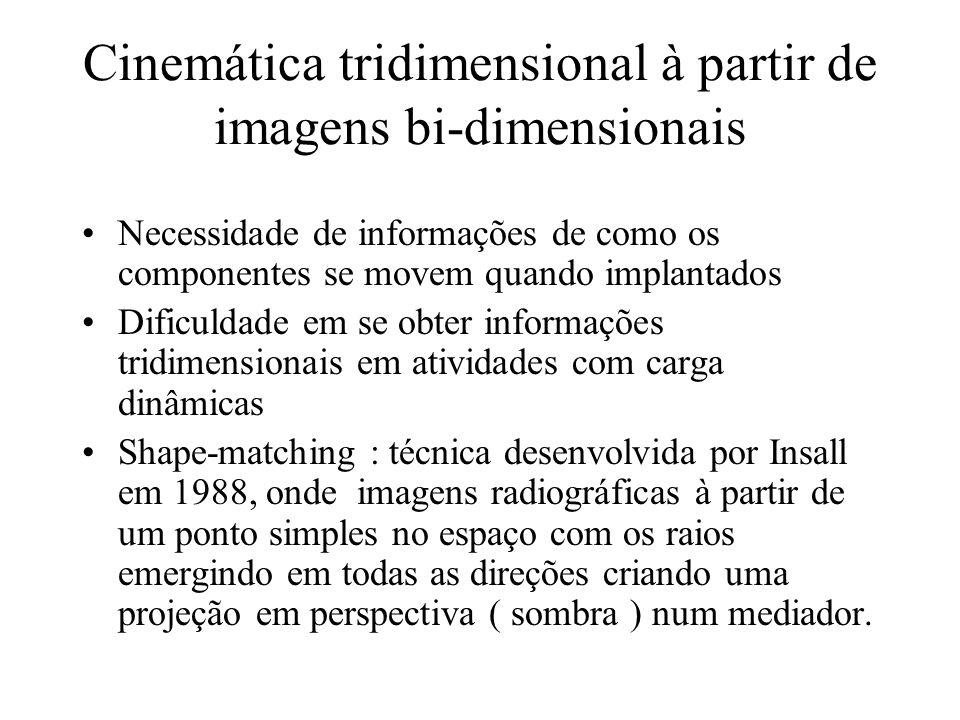 Cinemática tridimensional à partir de imagens bi-dimensionais Necessidade de informações de como os componentes se movem quando implantados Dificuldad