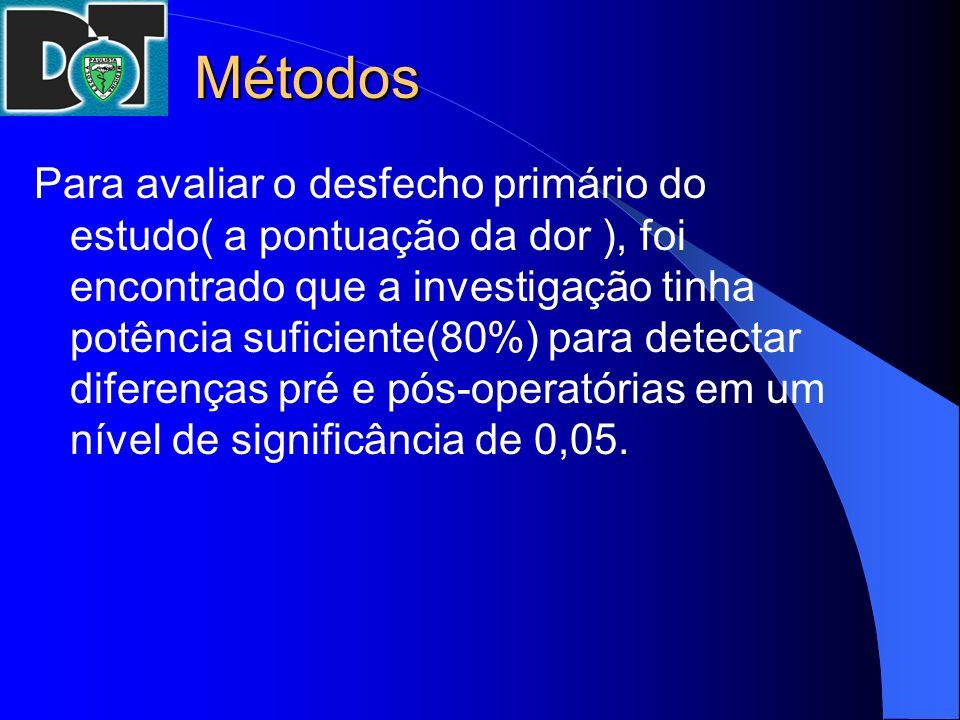 Métodos Para avaliar o desfecho primário do estudo( a pontuação da dor ), foi encontrado que a investigação tinha potência suficiente(80%) para detect