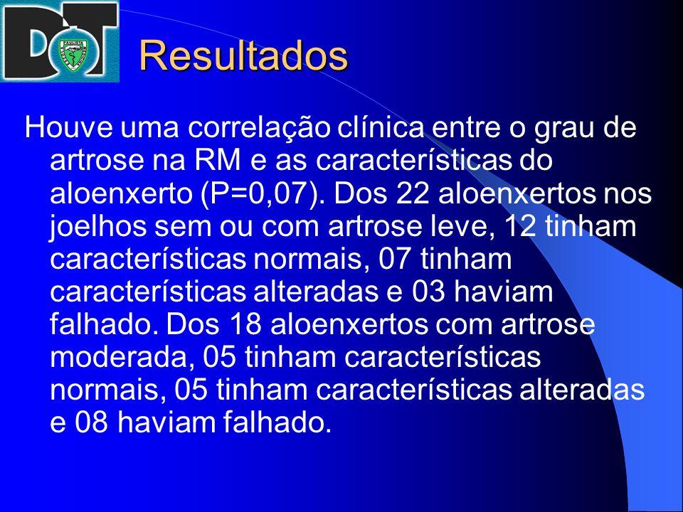 Resultados Houve uma correlação clínica entre o grau de artrose na RM e as características do aloenxerto (P=0,07). Dos 22 aloenxertos nos joelhos sem